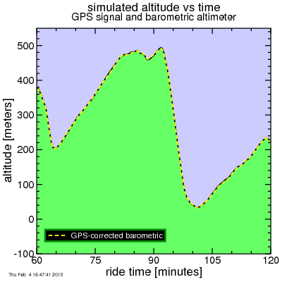 corrected barometric altitude