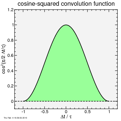 cosine-squares smoothing function